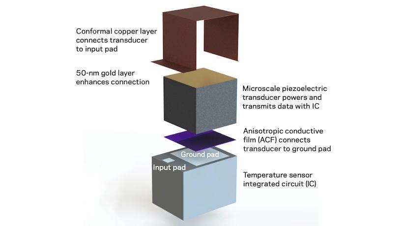 Schematic representation of the device.